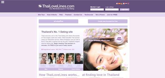 Thai Dating Sites Comparison